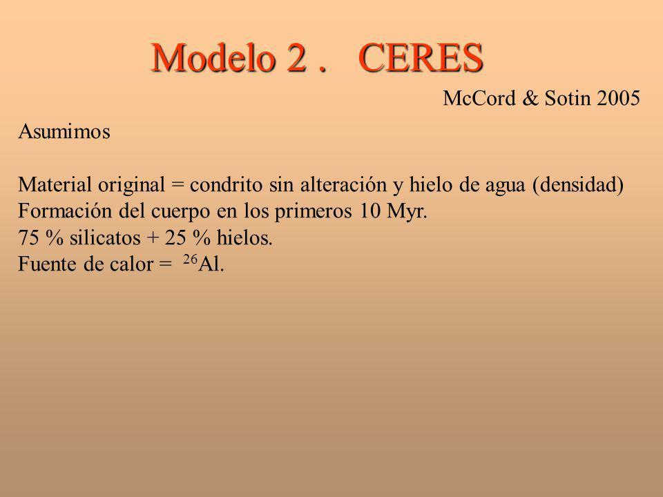 Modelo 2. CERES Asumimos Material original = condrito sin alteración y hielo de agua (densidad) Formación del cuerpo en los primeros 10 Myr. 75 % sili