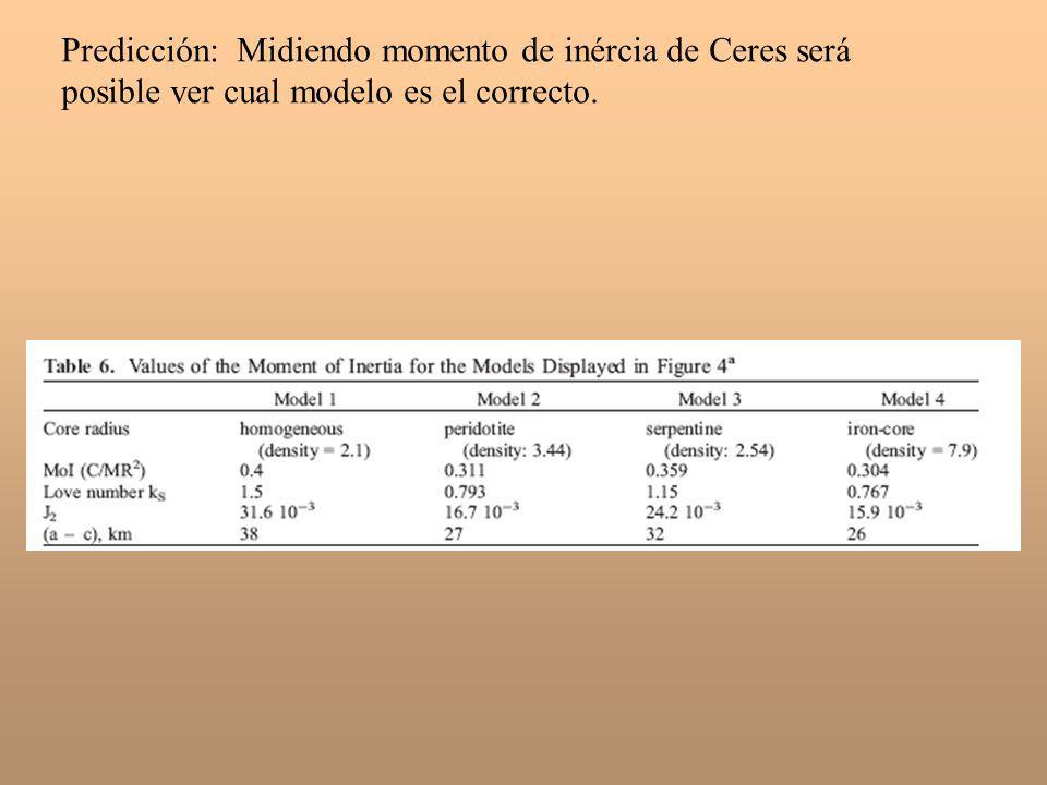 Predicción: Midiendo momento de inércia de Ceres será posible ver cual modelo es el correcto.