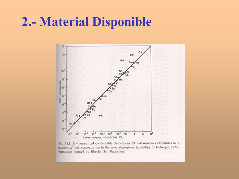 2.- Material Disponible