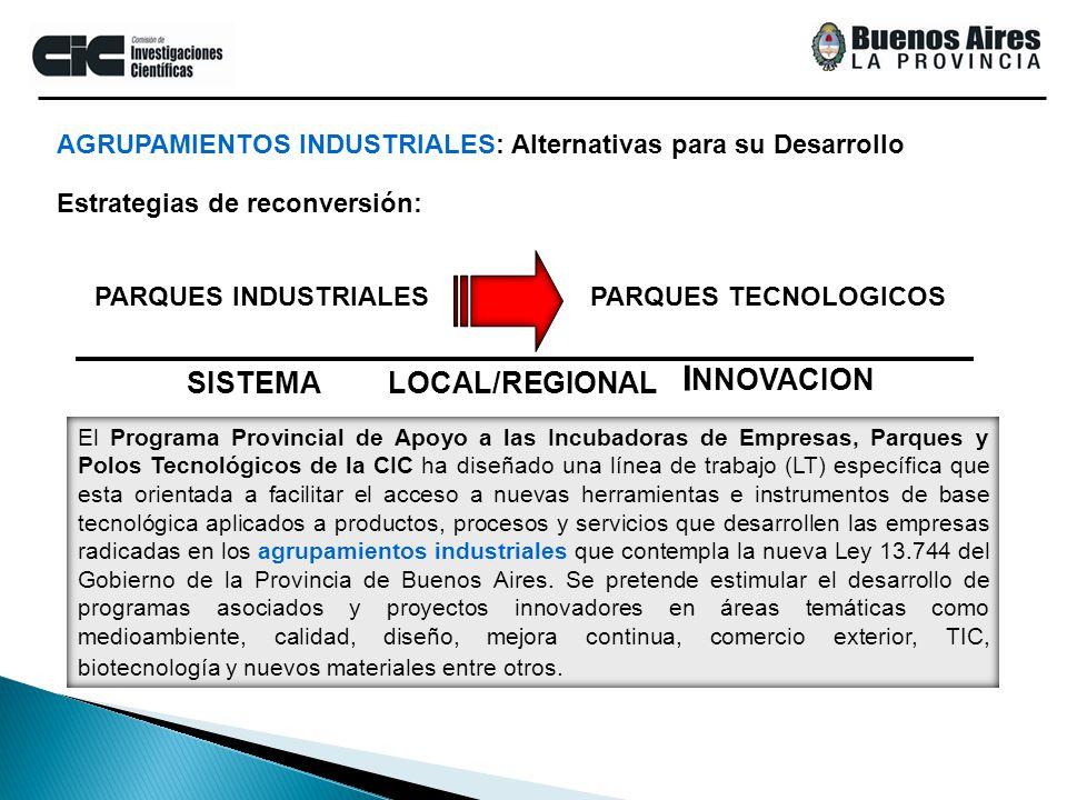 AGRUPAMIENTOS INDUSTRIALES: Alternativas para su Desarrollo El Programa Provincial de Apoyo a las Incubadoras de Empresas, Parques y Polos Tecnológico