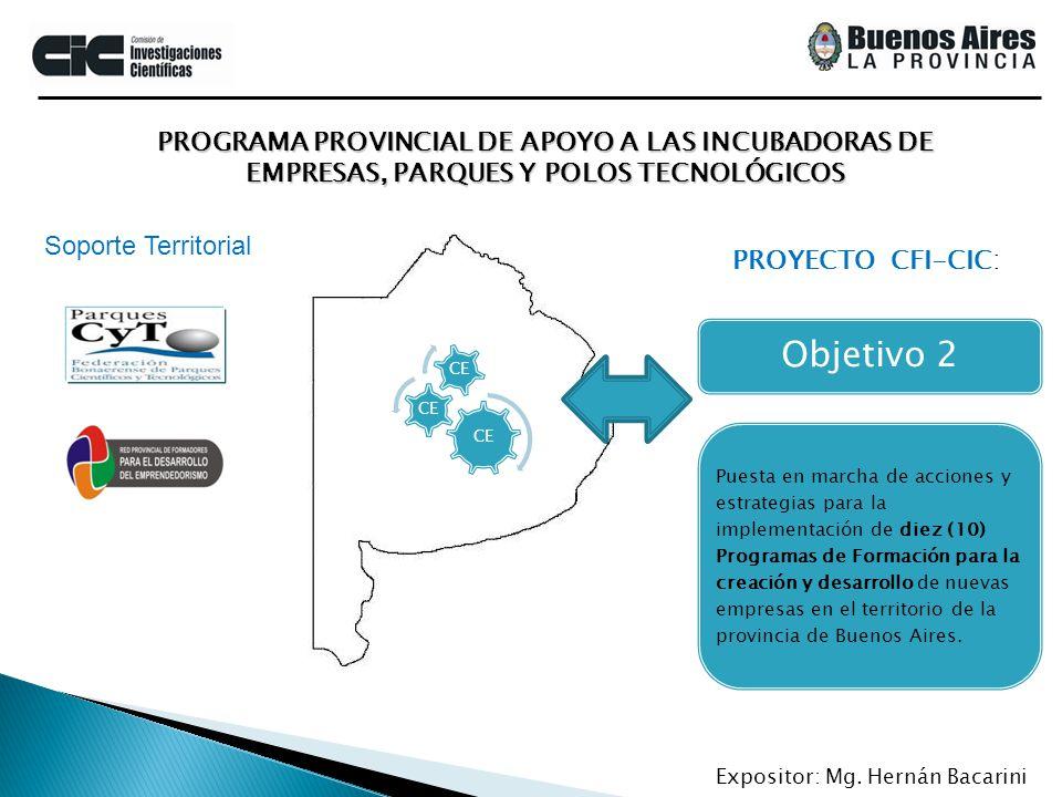 PROGRAMA PROVINCIAL DE APOYO A LAS INCUBADORAS DE EMPRESAS, PARQUES Y POLOS TECNOLÓGICOS Expositor: Mg. Hernán Bacarini PROYECTO CFI-CIC: Objetivo 2 P