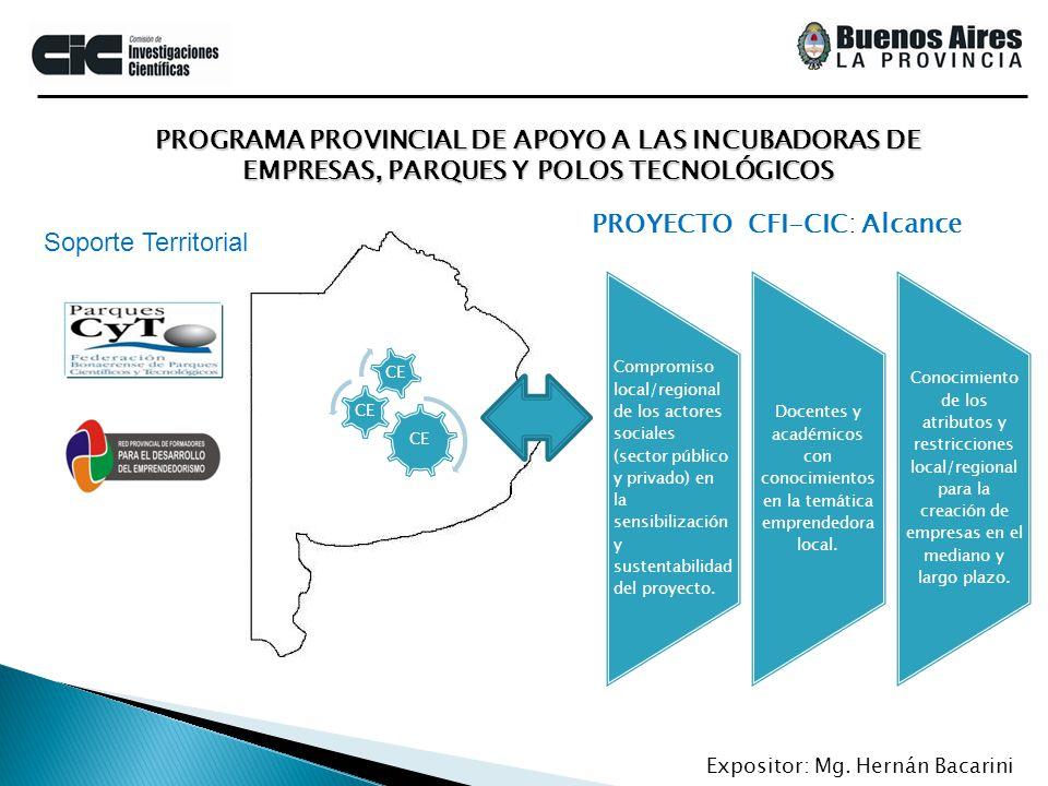 PROGRAMA PROVINCIAL DE APOYO A LAS INCUBADORAS DE EMPRESAS, PARQUES Y POLOS TECNOLÓGICOS Expositor: Mg. Hernán Bacarini PROYECTO CFI-CIC: Alcance CE S