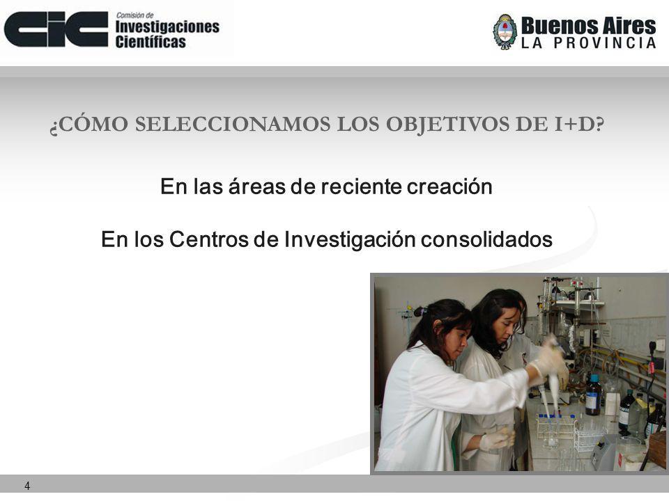 4 En las áreas de reciente creación En los Centros de Investigación consolidados ¿CÓMO SELECCIONAMOS LOS OBJETIVOS DE I+D