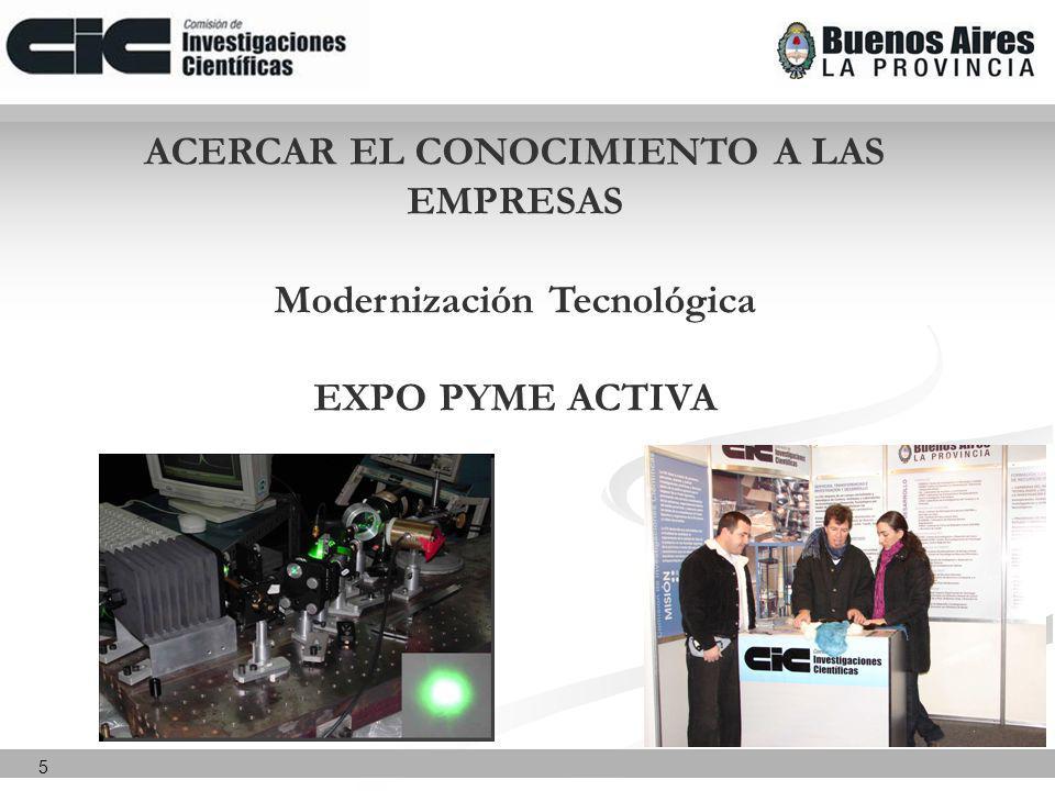 5 ACERCAR EL CONOCIMIENTO A LAS EMPRESAS Modernización Tecnológica EXPO PYME ACTIVA