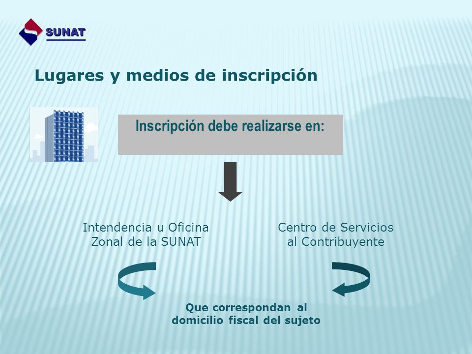 SUNAT Lugares y medios de inscripción Inscripción debe realizarse en: Intendencia u Oficina Zonal de la SUNAT Centro de Servicios al Contribuyente Que