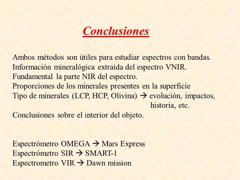 Conclusiones Ambos métodos son útiles para estudiar espectros con bandas.