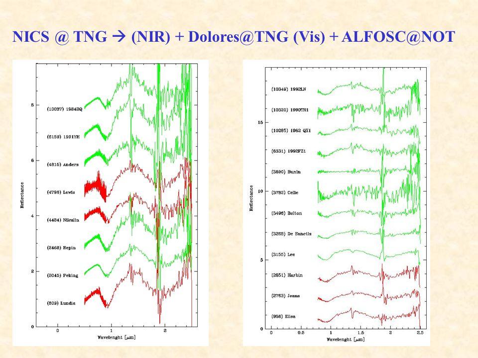 NICS @ TNG (NIR) + Dolores@TNG (Vis) + ALFOSC@NOT