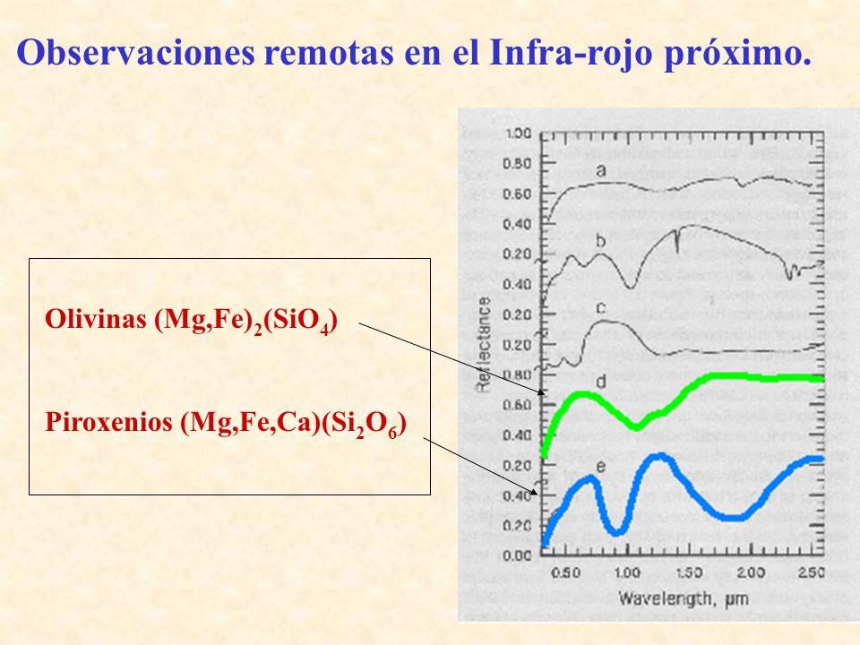 Olivinas (Mg,Fe) 2 (SiO 4 ) Piroxenios (Mg,Fe,Ca)(Si 2 O 6 ) Observaciones remotas en el Infra-rojo próximo.