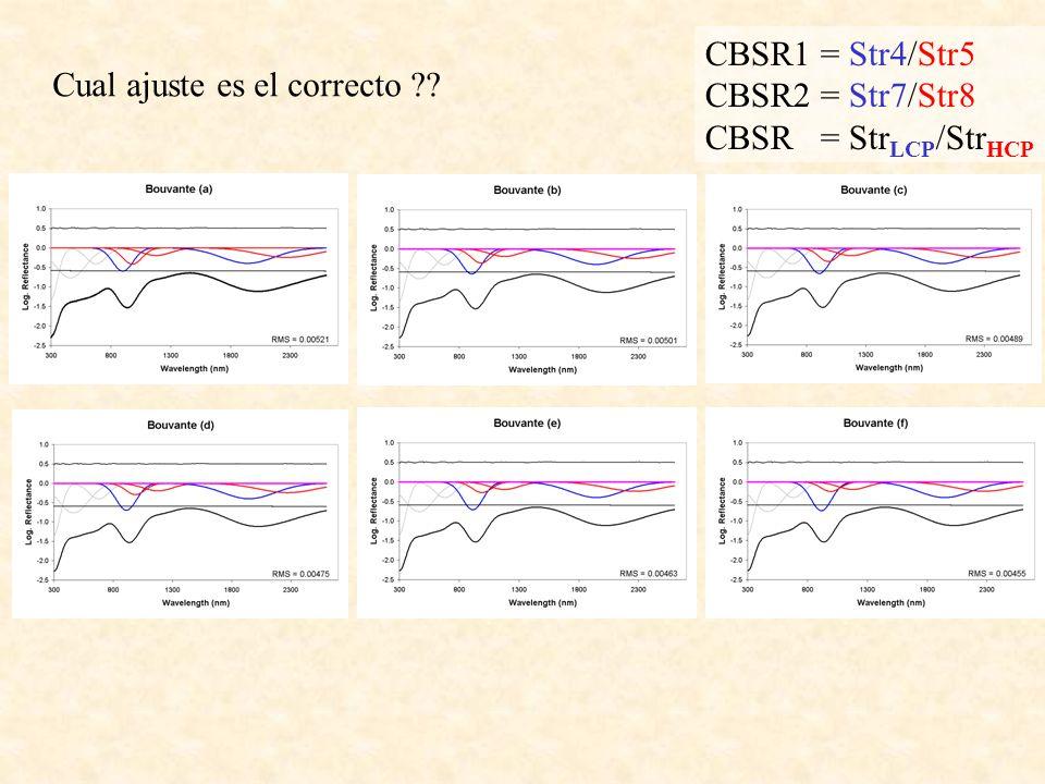 CBSR1 = Str4/Str5 CBSR2 = Str7/Str8 CBSR = Str LCP /Str HCP Cual ajuste es el correcto