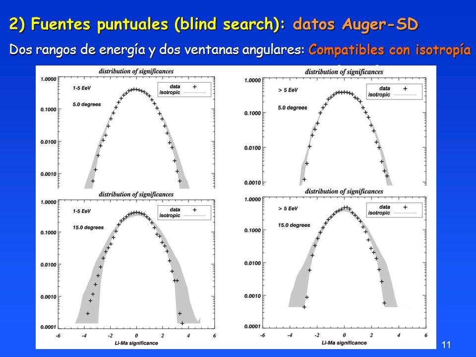 11 2) Fuentes puntuales (blind search): datos Auger-SD Dos rangos de energía y dos ventanas angulares: Compatibles con isotropía