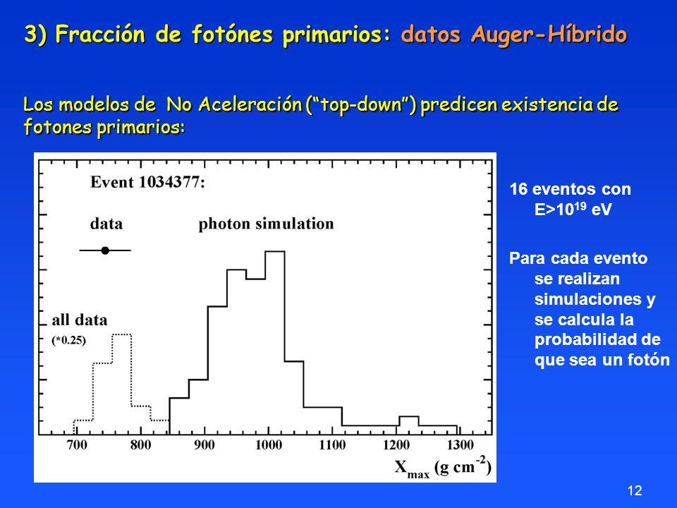 12 3) Fracción de fotónes primarios: datos Auger-Híbrido Los modelos de No Aceleración (top-down) predicen existencia de fotones primarios: 16 eventos con E>10 19 eV Para cada evento se realizan simulaciones y se calcula la probabilidad de que sea un fotón