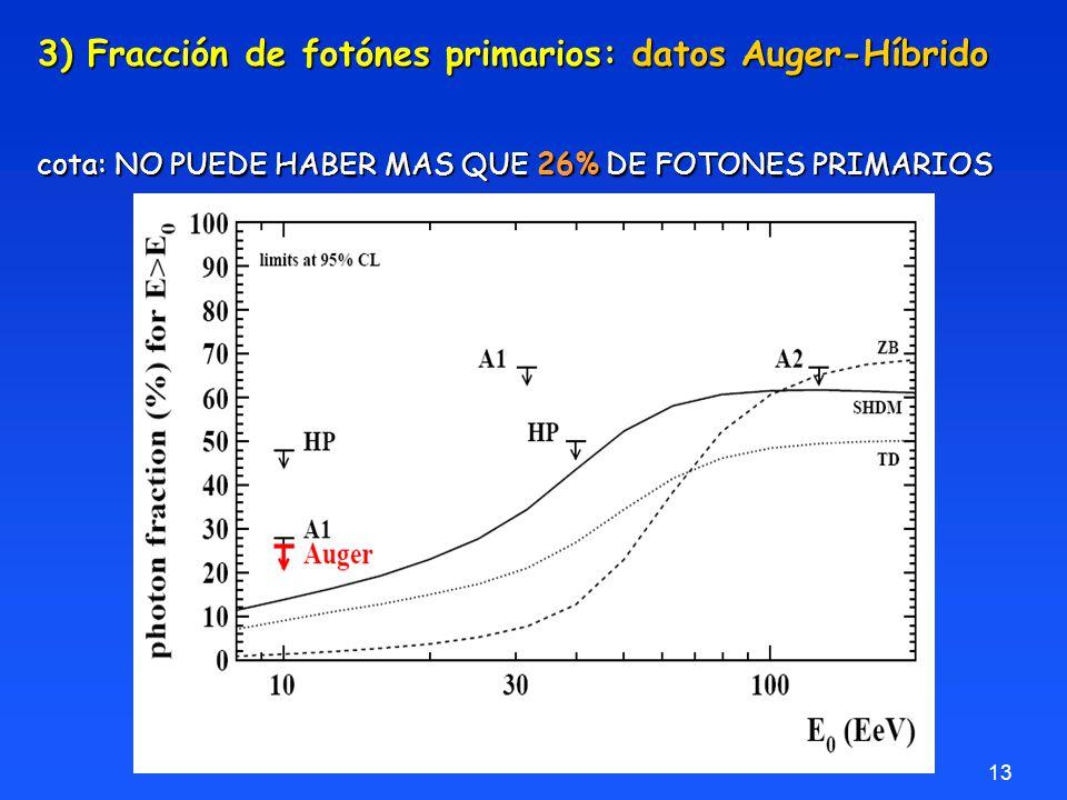 13 3) Fracción de fotónes primarios: datos Auger-Híbrido cota: NO PUEDE HABER MAS QUE 26% DE FOTONES PRIMARIOS