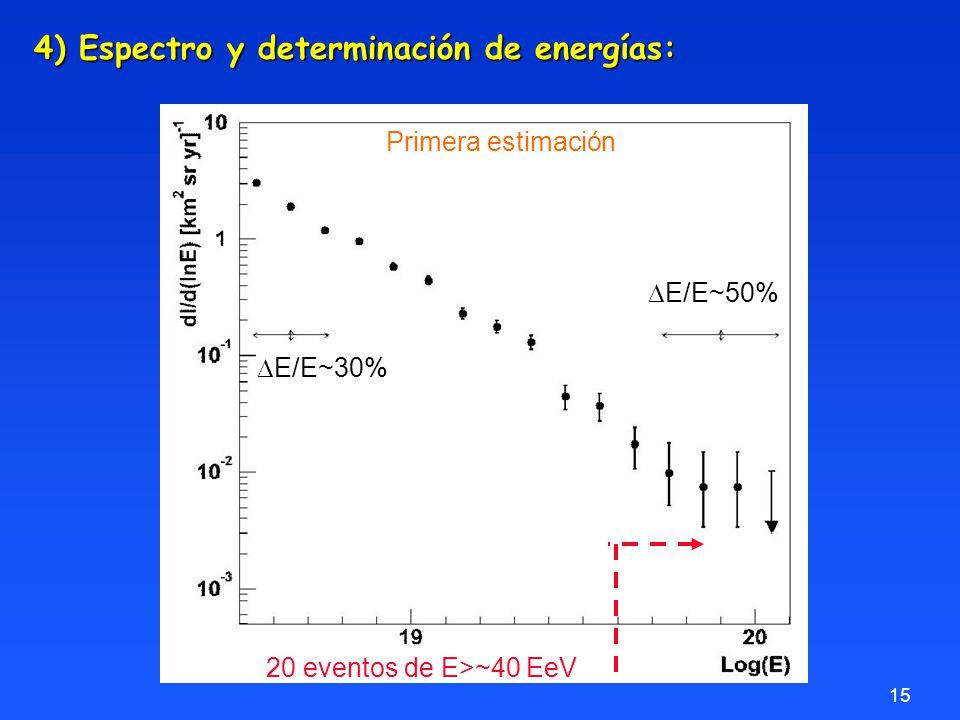 15 E/E~30% E/E~50% 4) Espectro y determinación de energías: 20 eventos de E>~40 EeV Primera estimación