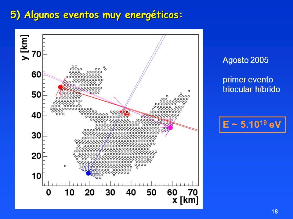 18 5) Algunos eventos muy energéticos: Agosto 2005 primer evento triocular-híbrido E ~ 5.10 19 eV
