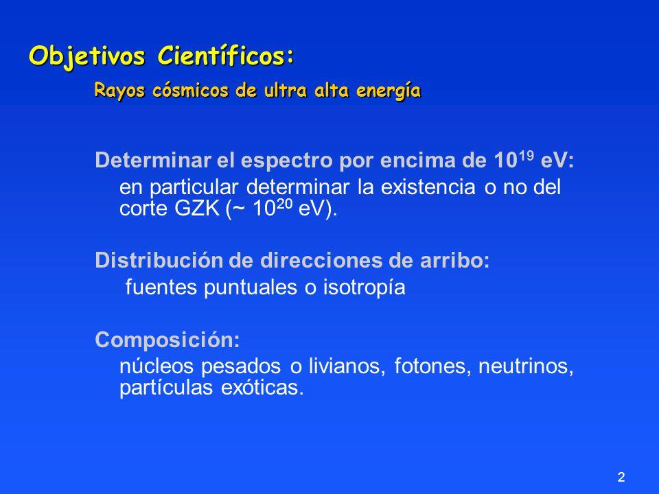 2 Determinar el espectro por encima de 10 19 eV: en particular determinar la existencia o no del corte GZK (~ 10 20 eV).