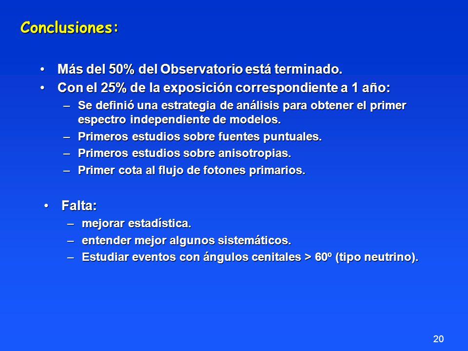 20 Más del 50% del Observatorio está terminado.Más del 50% del Observatorio está terminado.