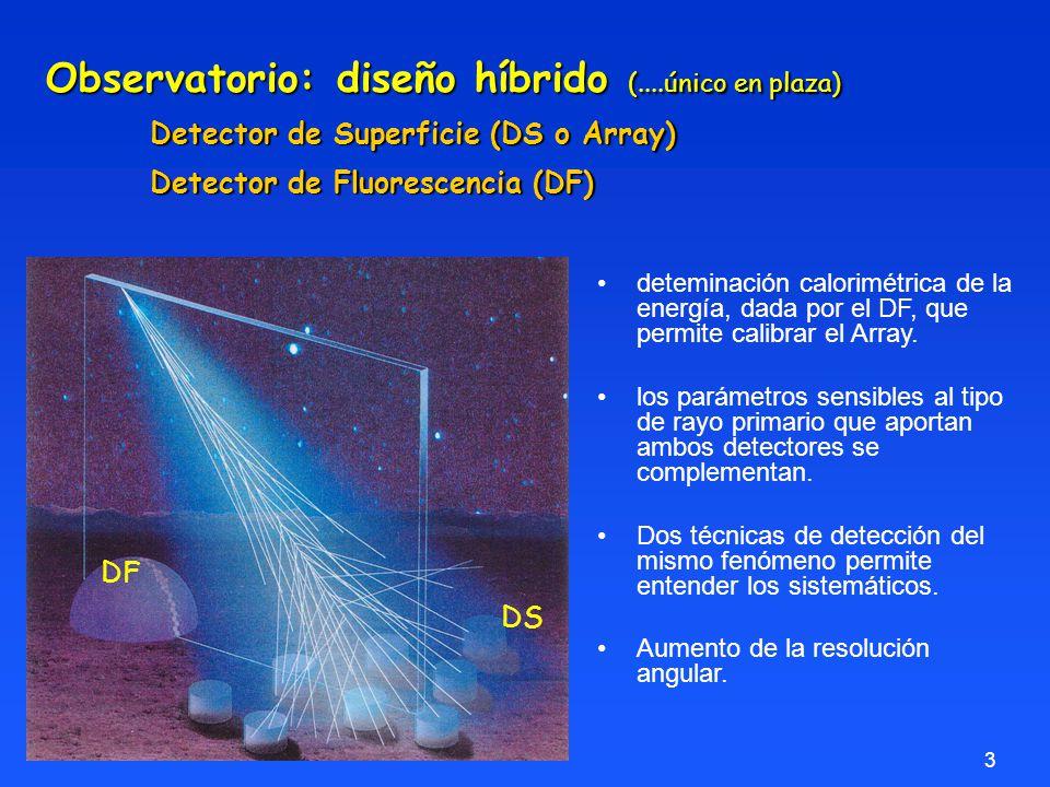 3 deteminación calorimétrica de la energía, dada por el DF, que permite calibrar el Array.