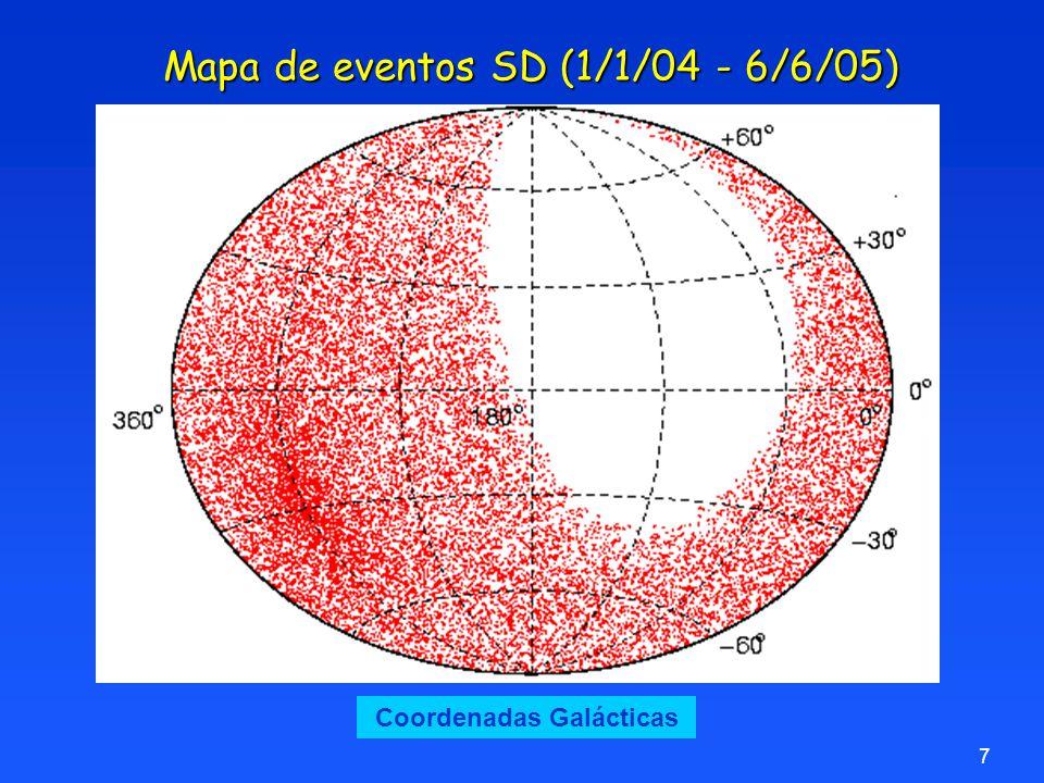 7 Coordenadas Galácticas Mapa de eventos SD (1/1/04 - 6/6/05)
