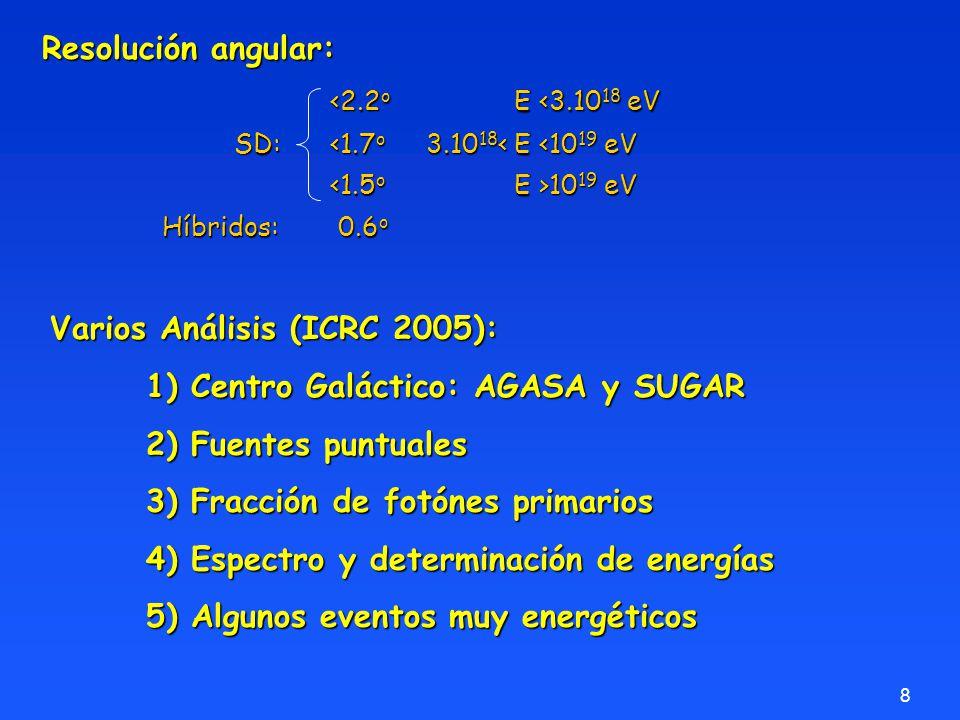 8 Varios Análisis (ICRC 2005): 1) Centro Galáctico: AGASA y SUGAR 2) Fuentes puntuales 3) Fracción de fotónes primarios 4) Espectro y determinación de energías 5) Algunos eventos muy energéticos Resolución angular: <2.2 o E <3.10 18 eV SD:<1.7 o 3.10 18 < E <10 19 eV 10 19 eV 10 19 eV Híbridos: 0.6 o Híbridos: 0.6 o