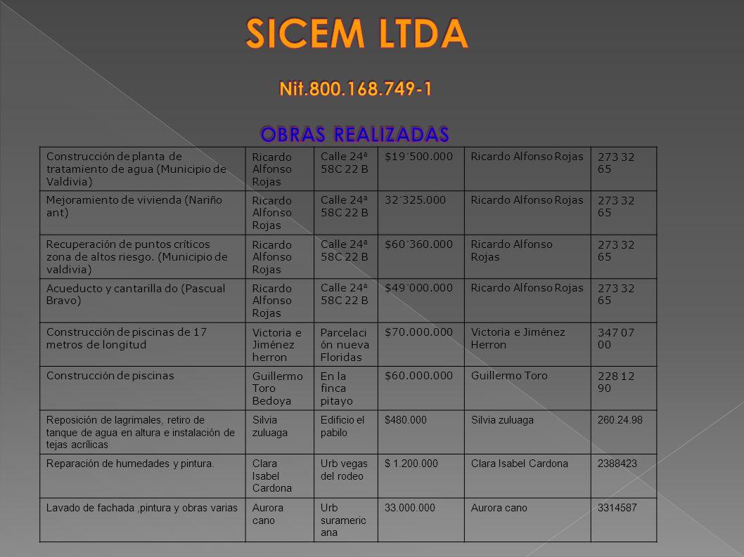 Construcci ó n de planta de tratamiento de agua (Municipio de Valdivia) Ricardo Alfonso Rojas Calle 24 ª 58C 22 B $19´500.000Ricardo Alfonso Rojas273