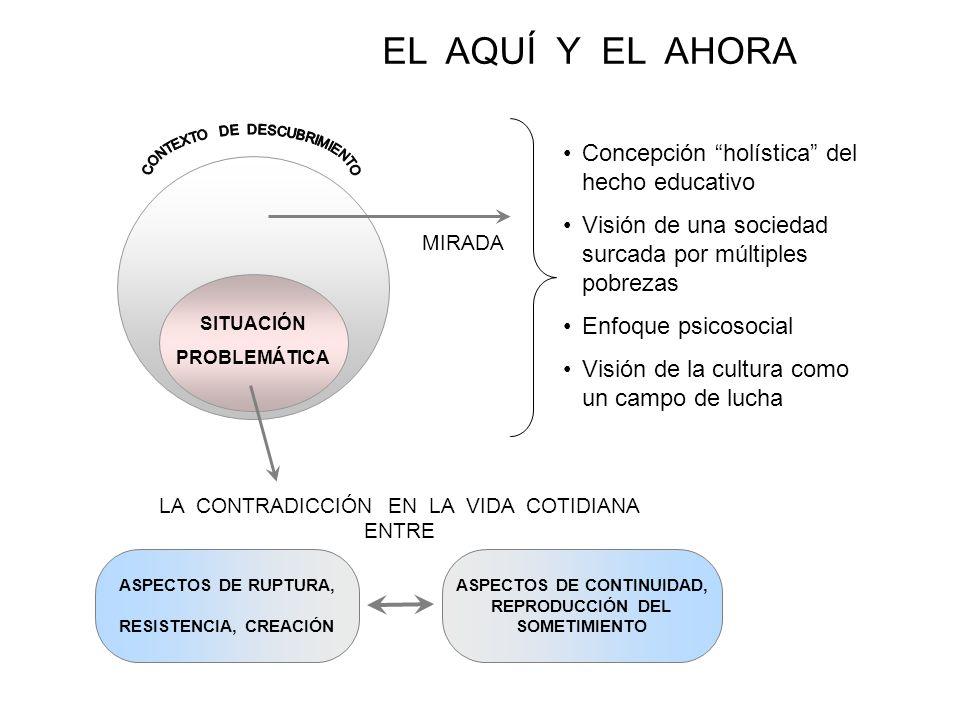 SITUACIÓN PROBLEMÁTICA EL AQUÍ Y EL AHORA MIRADA Concepción holística del hecho educativo Visión de una sociedad surcada por múltiples pobrezas Enfoqu