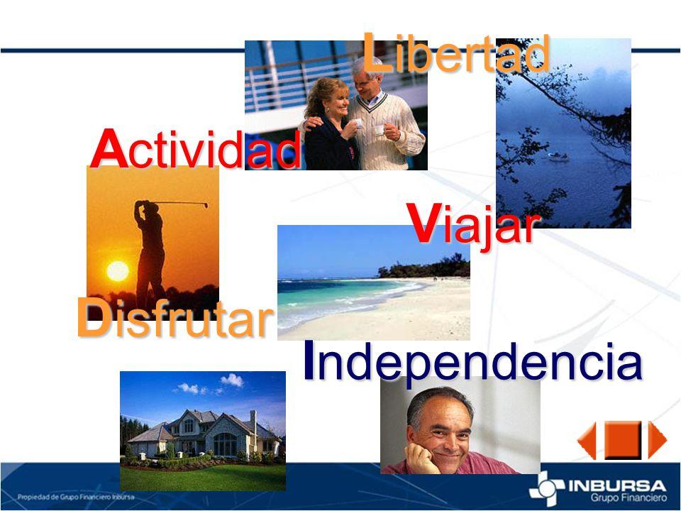 El Ahorro Al contratar Retiro Activo, Activo, se empieza a pagar una prima que cubre la Suma Asegurada por Supervivencia, la Suma Asegurada por Fallecimiento y, en su caso, los Beneficios Adicionales.