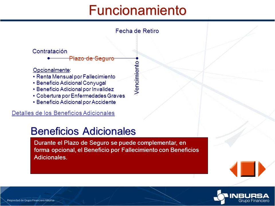 FuncionamientoContratación Fecha de Retiro Vencimiento Plazo de Seguro Durante el Plazo de Seguro se puede complementar, en forma opcional, el Benefic