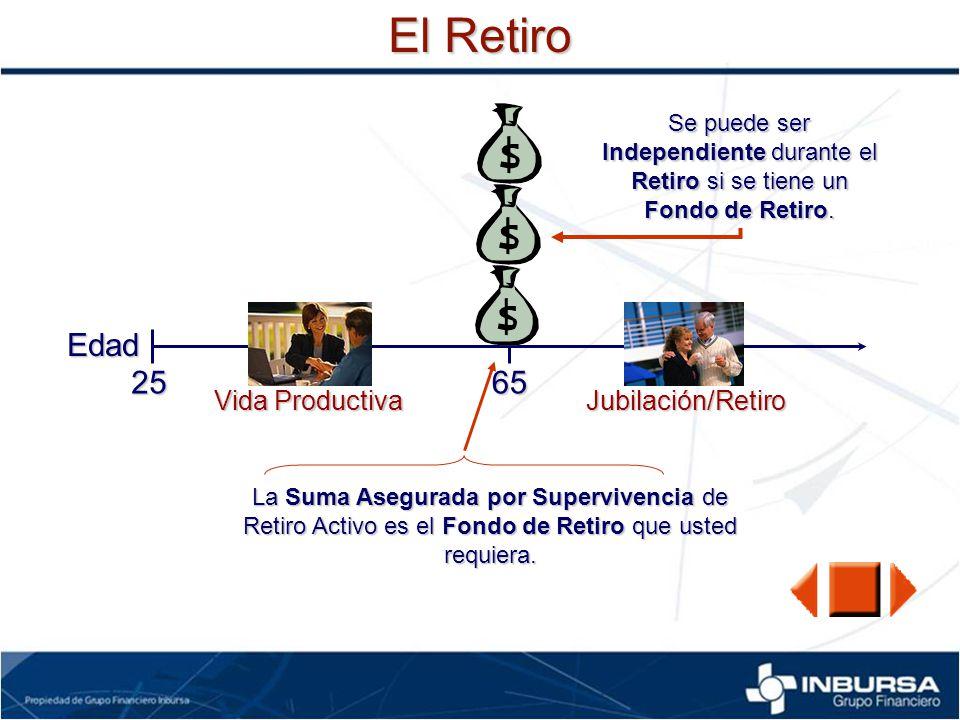 Edad 2565 Vida Productiva Jubilación/Retiro Se puede ser Independiente durante el Retiro si se tiene un Fondo de Retiro. La Suma Asegurada por Supervi