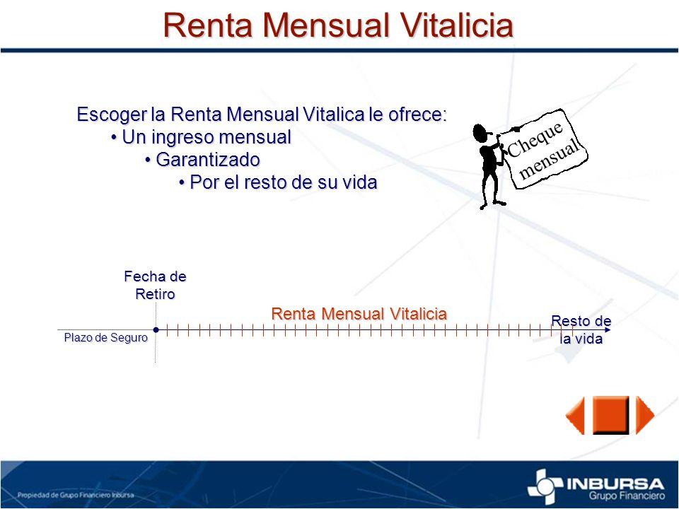 Renta Mensual Vitalicia Escoger la Renta Mensual Vitalica le ofrece: Un ingreso mensual Un ingreso mensual Garantizado Garantizado Por el resto de su