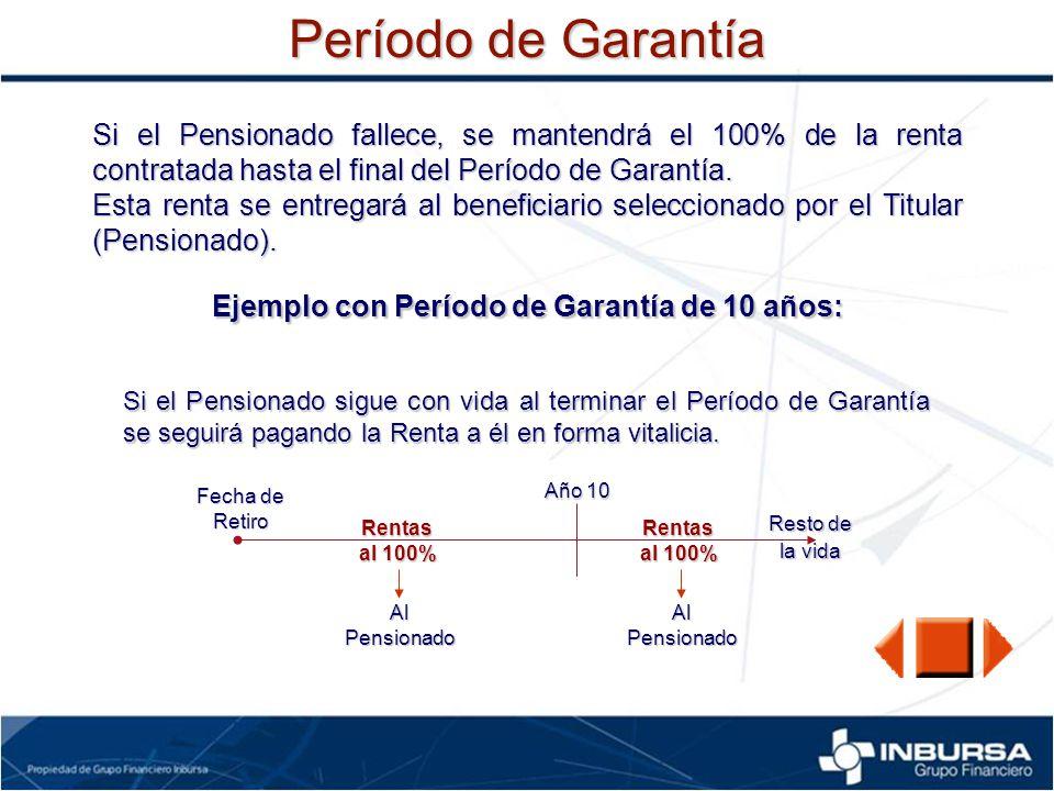 Período de Garantía Si el Pensionado fallece, se mantendrá el 100% de la renta contratada hasta el final del Período de Garantía. Esta renta se entreg