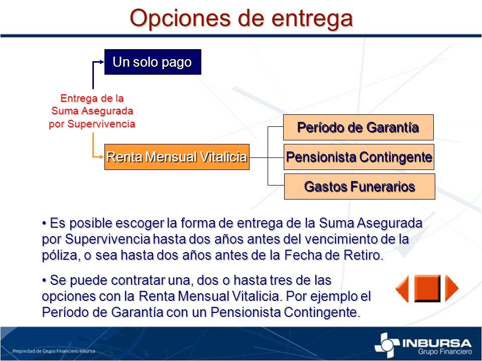 Opciones de entrega Entrega de la Suma Asegurada por Supervivencia Renta Mensual Vitalicia Un solo pago Período de Garantía Pensionista Contingente Ga