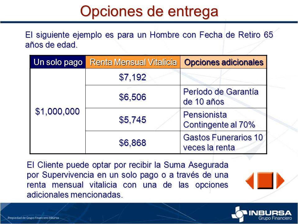 Opciones de entrega Un solo pago Renta Mensual Vitalicia Opciones adicionales $1,000,000$7,192 $6,506 Período de Garantía de 10 años $5,745 Pensionist