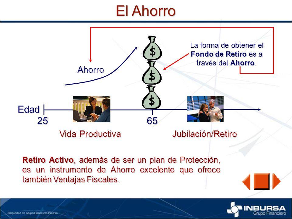Edad 2565 Vida Productiva Jubilación/Retiro La forma de obtener el Fondo de Retiro es a través del Ahorro. Ahorro Retiro Activo, además de ser un plan