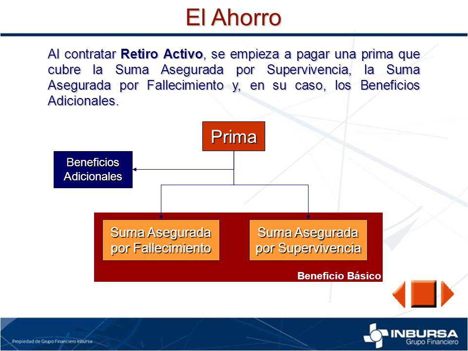 El Ahorro Al contratar Retiro Activo, Activo, se empieza a pagar una prima que cubre la Suma Asegurada por Supervivencia, la Suma Asegurada por Fallec