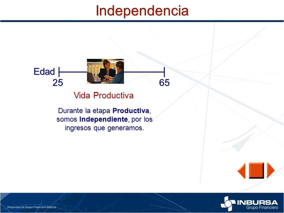 IndependenciaEdad 2565 Vida Productiva Jubilación/Retiro Durante la etapa de Retiro, queremos seguir siendo Independientes.