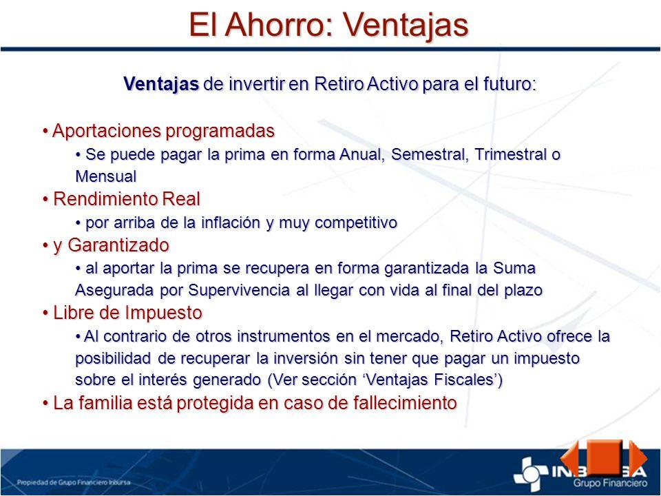 El Ahorro: Ventajas Ventajas de invertir en Retiro Activo para el futuro: Aportaciones programadas Aportaciones programadas Se puede pagar la prima en