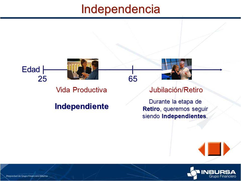 IndependenciaEdad 2565 Vida Productiva Jubilación/Retiro Durante la etapa de Retiro, queremos seguir siendo Independientes. Independiente