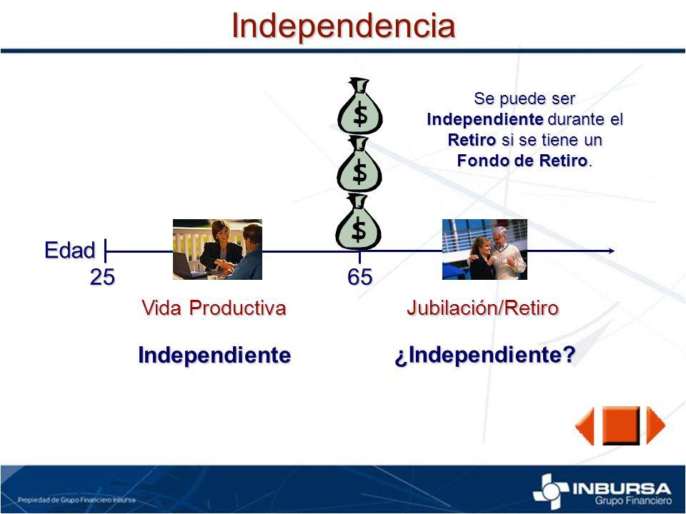 IndependenciaEdad 2565 Vida Productiva Jubilación/Retiro Se puede ser Independiente durante el Retiro si se tiene un Fondo de Retiro. Independiente ¿I