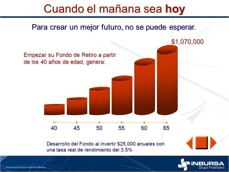 Monedas Para proteger el valor adquisitivo del plan Retiro Activo, se puede contratar en Moneda Nacional o en Dólares.