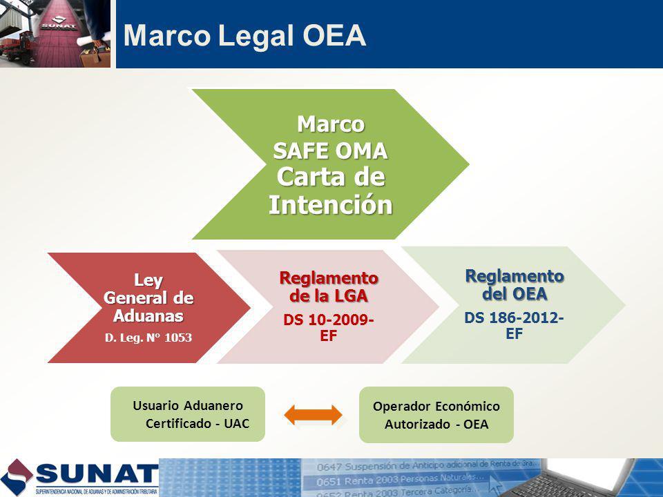 Marco Legal OEA Ley General de Aduanas D.Leg.
