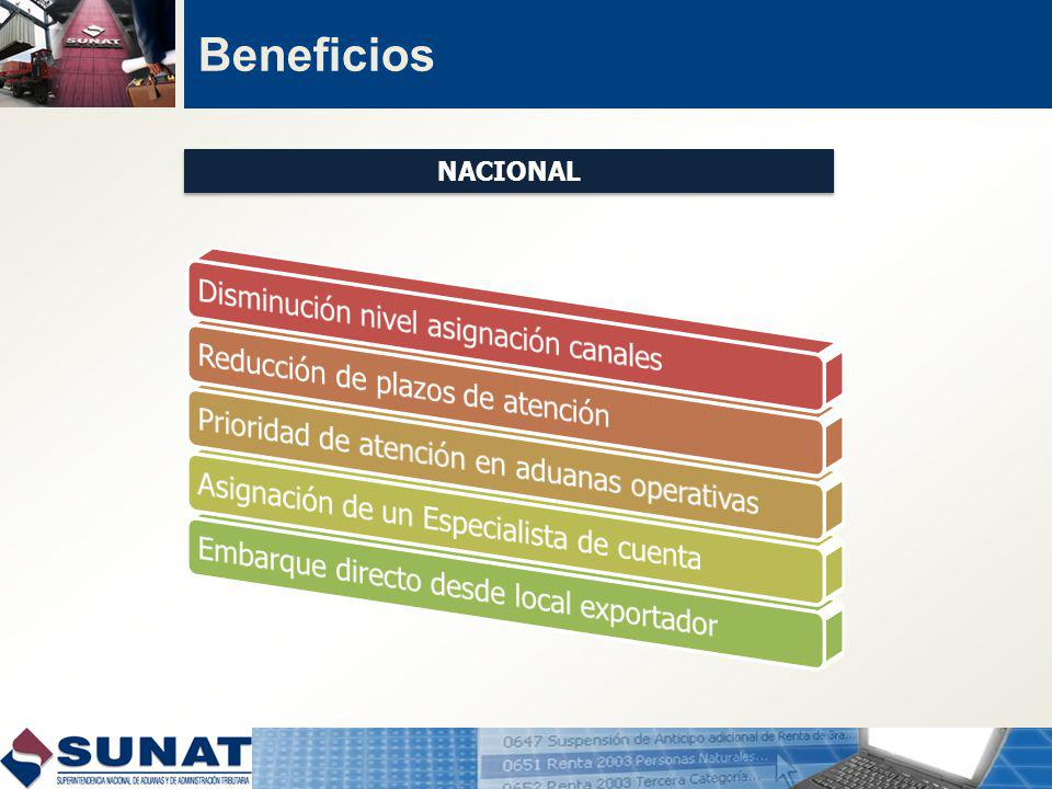Beneficios NACIONAL