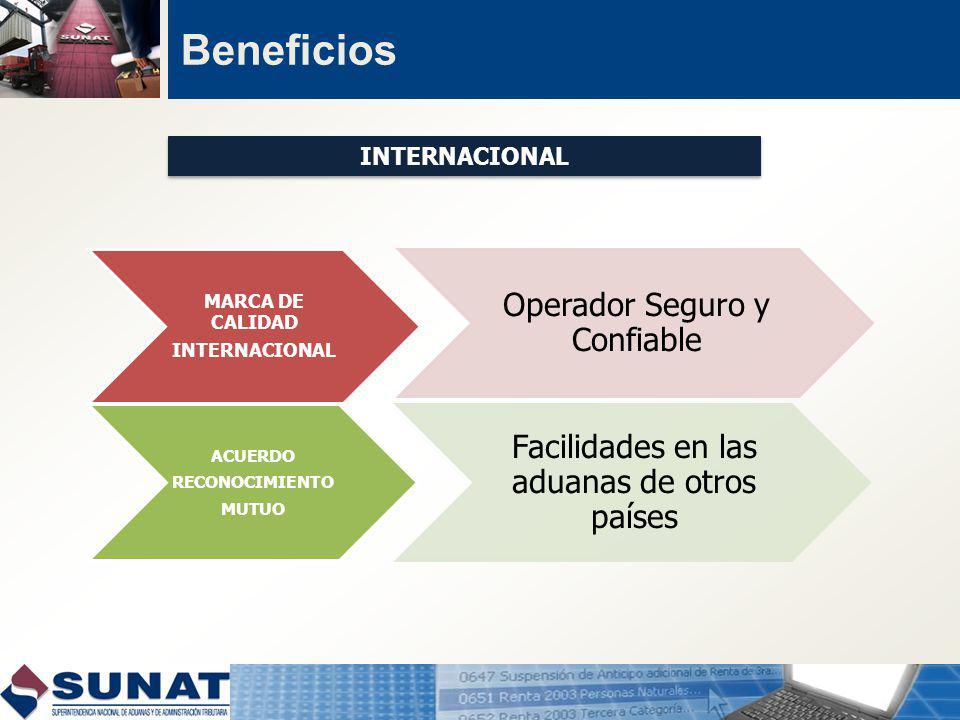 MARCA DE CALIDAD INTERNACIONAL Operador Seguro y Confiable ACUERDO RECONOCIMIENTO MUTUO Facilidades en las aduanas de otros países INTERNACIONAL Beneficios