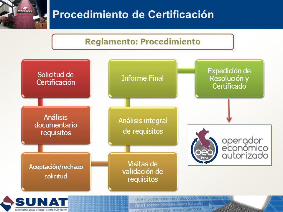 Reglamento: Procedimiento Solicitud de Certificación Análisis documentario requisitos Aceptación/rechazo solicitud Aceptación/rechazo solicitud Visitas de validación de requisitos Análisis integral de requisitos Análisis integral de requisitos Informe Final Expedición de Resolución y Certificado Procedimiento de Certificación