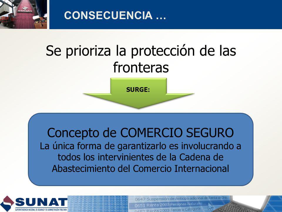 Se prioriza la protección de las fronteras Concepto de COMERCIO SEGURO La única forma de garantizarlo es involucrando a todos los intervinientes de la Cadena de Abastecimiento del Comercio Internacional SURGE: CONSECUENCIA …
