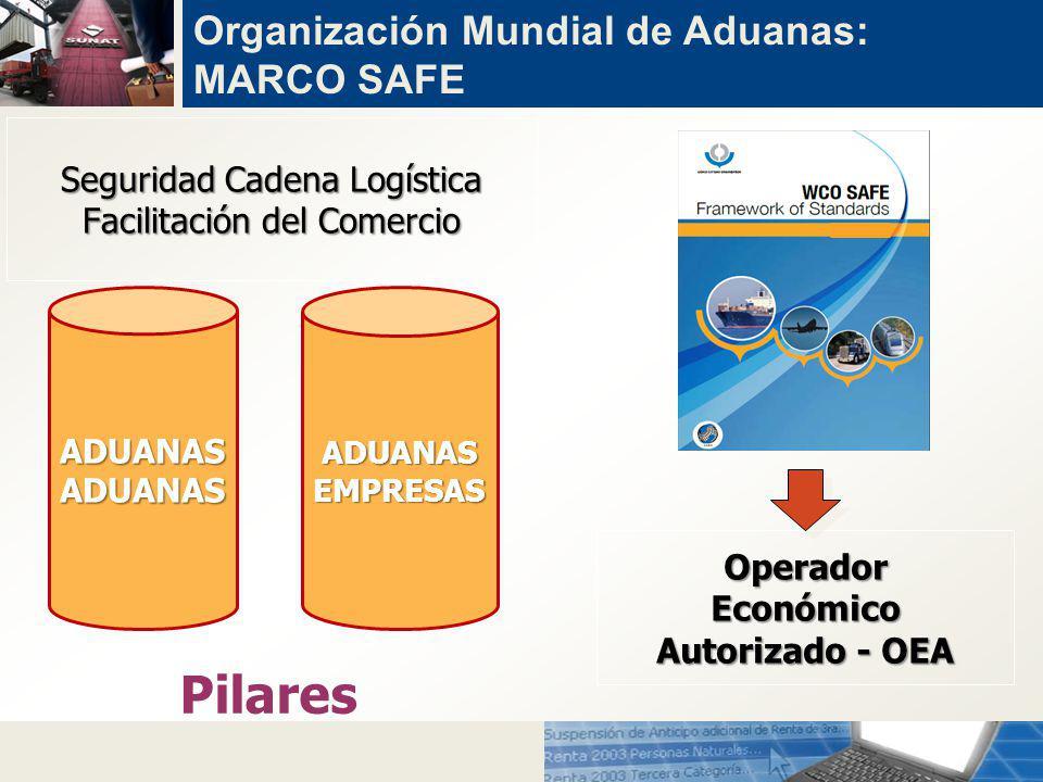 Seguridad Cadena Logística Facilitación del Comercio ADUANASADUANASADUANASEMPRESAS Pilares Organización Mundial de Aduanas: MARCO SAFEOperadorEconómico Autorizado - OEA