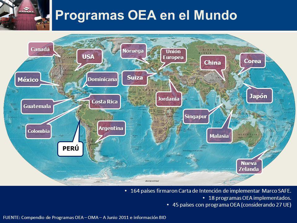 Canadá USA Argentina Noruega Unión Europea Suiza Jordania Corea Japón Nueva Zelanda Singapur Malasia China Costa Rica Guatemala Programas OEA en el Mundo 164 países firmaron Carta de Intención de implementar Marco SAFE.
