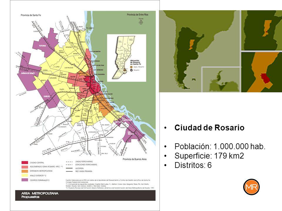 Ciudad de Rosario Población: 1.000.000 hab. Superficie: 179 km2 Distritos: 6 MUNICIPALIDAD DE ROSARIO