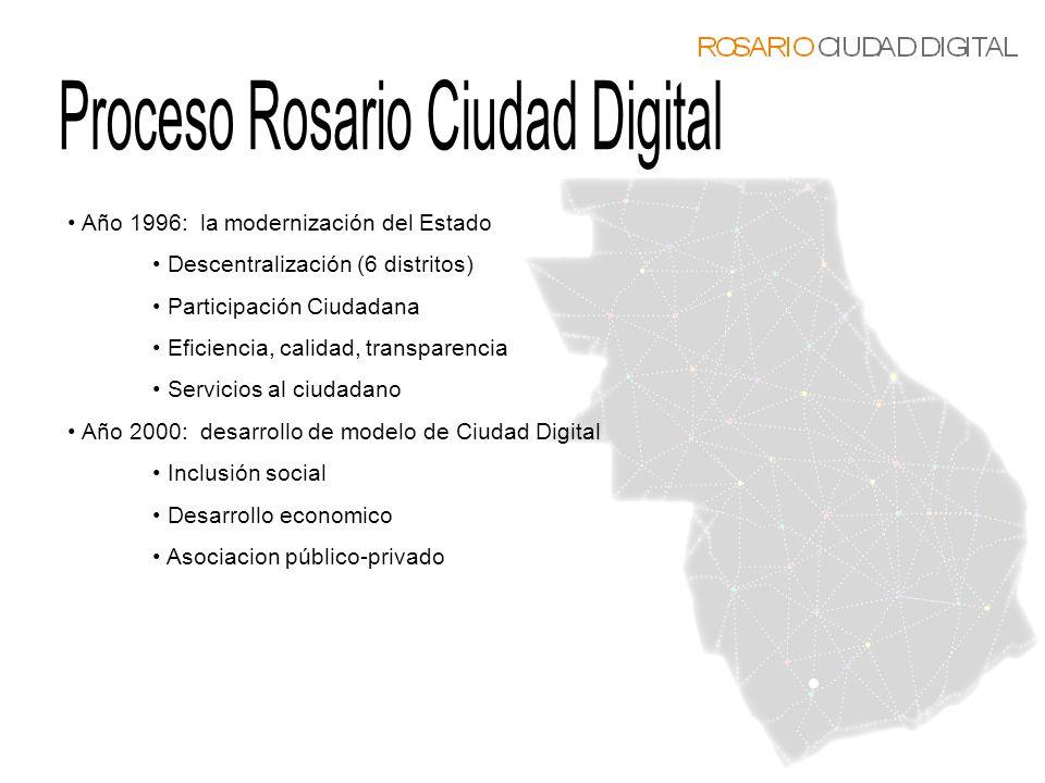 Año 1996: la modernización del Estado Descentralización (6 distritos) Participación Ciudadana Eficiencia, calidad, transparencia Servicios al ciudadan