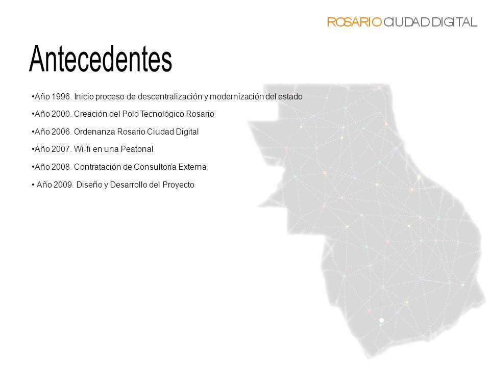 Año 1996. Inicio proceso de descentralización y modernización del estado Año 2000. Creación del Polo Tecnológico Rosario Año 2006. Ordenanza Rosario C
