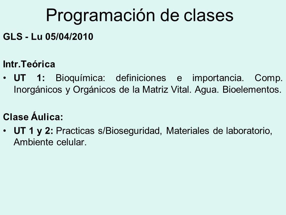 Programación de clases GLS - Lu 05/04/2010 Intr.Teórica UT 1: Bioquímica: definiciones e importancia. Comp. Inorgánicos y Orgánicos de la Matriz Vital